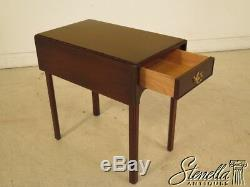 40048 TRADITION HOUSE Chippendale Mahogany Pembroke Table